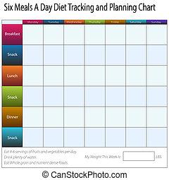 rastrear, seis, gráfico, dieta, comidas, planificación, día, semanalmente
