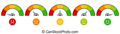 Rate scale level. Mood rating indicators, satisfaction score graph ratings, emoji barometer score level vector illustration icons set. Rating level mood, indicator gauge meter