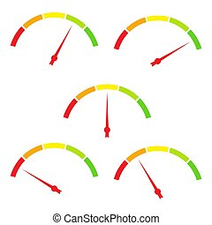 Rating customer satisfaction meter.