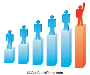 Rating - Illustration of the business people on the graph.