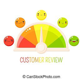 Customer review feedback of quality and service - Rating ...