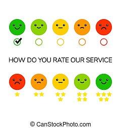 Rating feedback scale