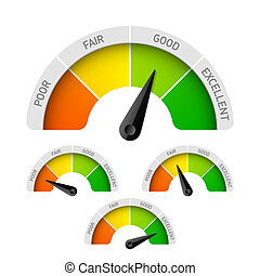 Rating meter - Poor, fair, good, excellent - rating meter