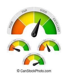 Poor, fair, good, excellent - rating meter