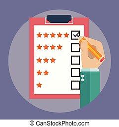 Rating on customer service