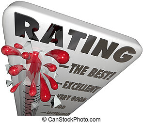 Rating Quality Score Review Thermometer Measuring Reputation