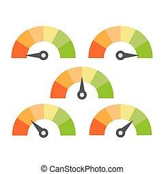 Rating speedometer set. Credit score concept