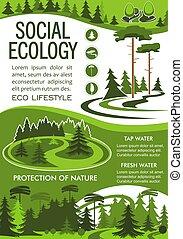 ratunek, natura, eco, konserwacja, projektować, chorągiew