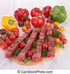 raw beef kebab