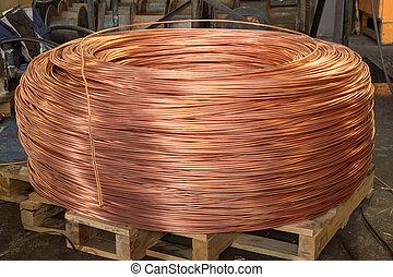 Raw copper wire in bale