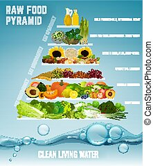 Raw food pyramid concept. Fruits, vegetables, beans, oils...