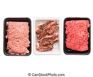 Raw ground meat