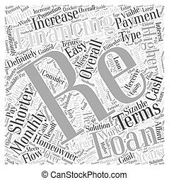 Re Financing With Shorter Loan Terms Word Cloud Concept