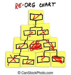 re-organization, diagramme, dessiné, sur, notes collantes