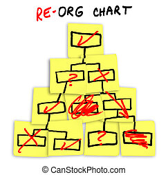 re-organization, gráfico, dibujado, en, notas pegajosas
