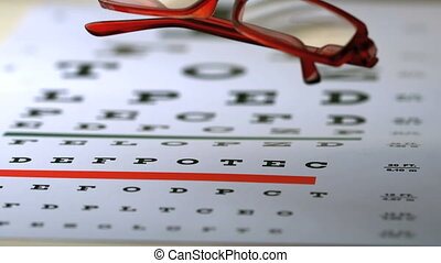 Reading glasses falling on an eye test in slow motion