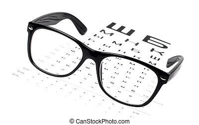 reading glasses on eye chart - black eye glasses on eye...