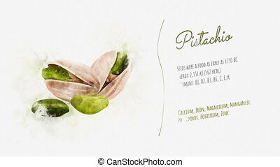 Ready animation about the benefits of Pistachio - Animation...