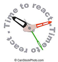 reagire, tempo
