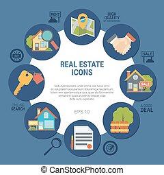 real, conceito, propriedade, ilustração