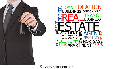 Real estate agent next to word cloud - A real estate agent...