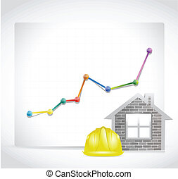 real estate construction business graph