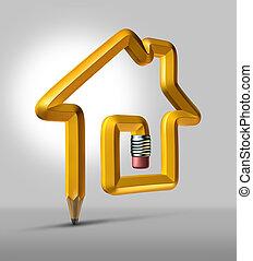 Real Estate Design - Real estate planning and interior ...