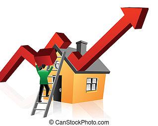 real estate development - Illustrative representation...