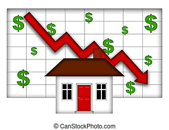 Real Estate Home Values Going Down
