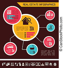 Real Estate Infographics. - Real Estate Infographic Elements...