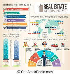 Real estate infographics set
