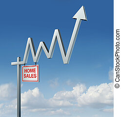 Real Estate Recovery - Real estate recovery and rising...