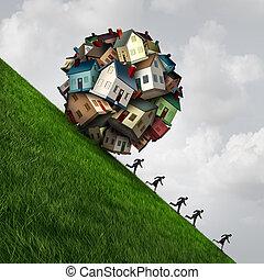 Real Estate Stress