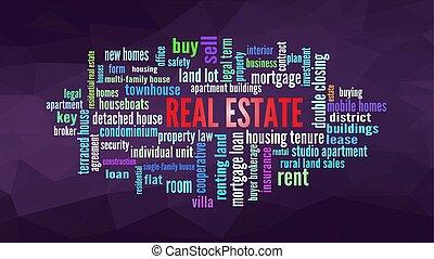 Real Estate Word Cloud concept illustration