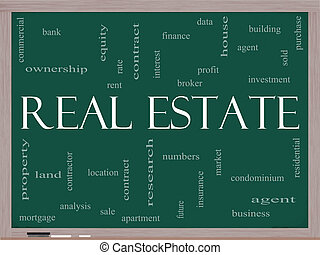 Real Estate Word Cloud Concept on a Blackboard