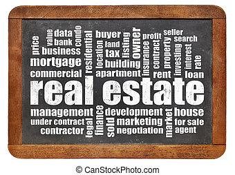 real estate word cloud