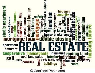 Real Estate Word Tag Cloud