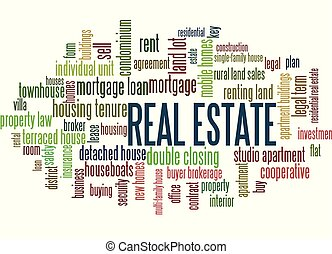 Real Estate Word Tag Cloud