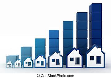 real, preço, crescimento, propriedade