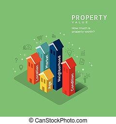 real, predios, isometric, conceito, propriedade, estilo, ilustração, desenho, valor, propriedade