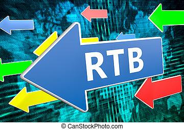 Real Time Bidding - RTB - Real Time Bidding - text concept...