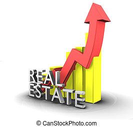 reale, grafico, parola, proprietà, -, statistica, 3d