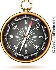 realistisch, vrijstaand, kompas