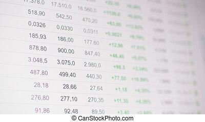 realtime, board., prix, trader., marché, citations, écran, récession, analyse, changer, croissance, indexes., liste, stockage, économique, economy., crise, chinois
