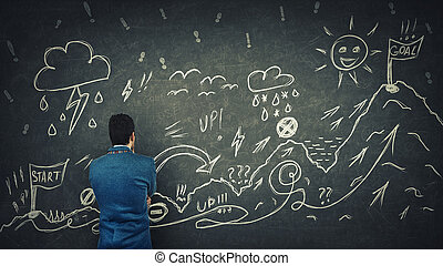 Rear view of a puzzled businessman having questions in front of a blackboard to cross the difficult quest way with obstacles. Self overcome, reaching goals to finish flag. Career move metaphor.