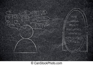 reazione, suo, gruppo, elenco, confuso, negativo, prospiciente, persona, mentre, specchio, comico, sentimenti, bolle