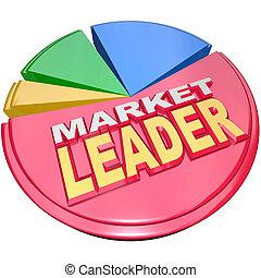 rebanada, -, pastel, acciones, gráfico, porción, más grande, líder, mercado