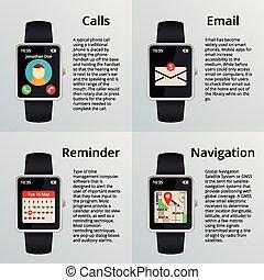 receiving, llamadas, smartwatch., mapa, mensajes, calendario, unread, navegación