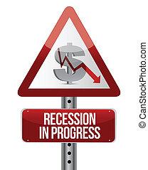 recesja, postęp