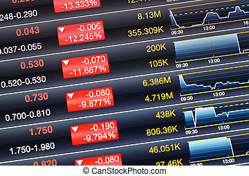 Recession of stock market